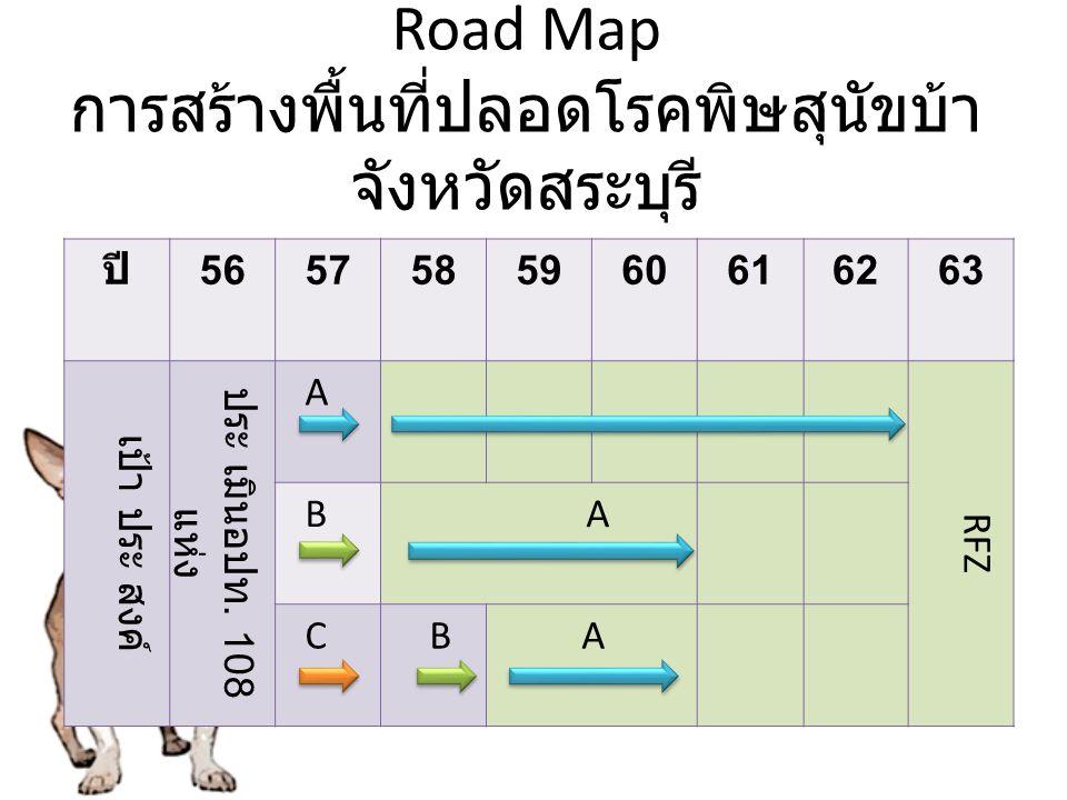 Road Map การสร้างพื้นที่ปลอดโรคพิษสุนัขบ้า จังหวัดสระบุรี