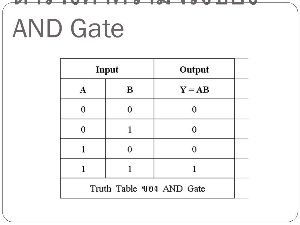ตารางค่าความจริงของ AND Gate
