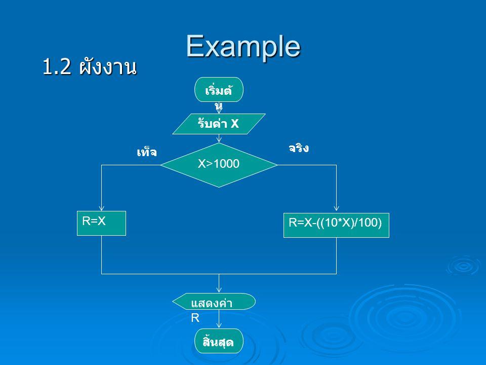 Example 1.2 ผังงาน เริ่มต้น รับค่า X จริง เท็จ X>1000 R=X