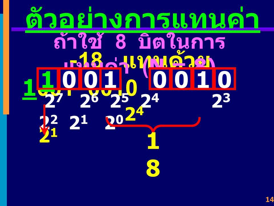 ถ้าใช้ 8 บิตในการแทนค่า (N = 8)