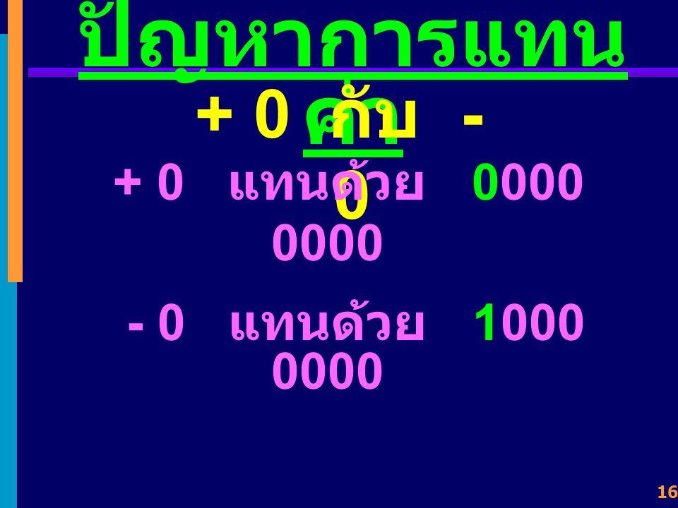 ปัญหาการแทนค่า + 0 กับ - 0 + 0 แทนด้วย 0000 0000 - 0 แทนด้วย 1000 0000