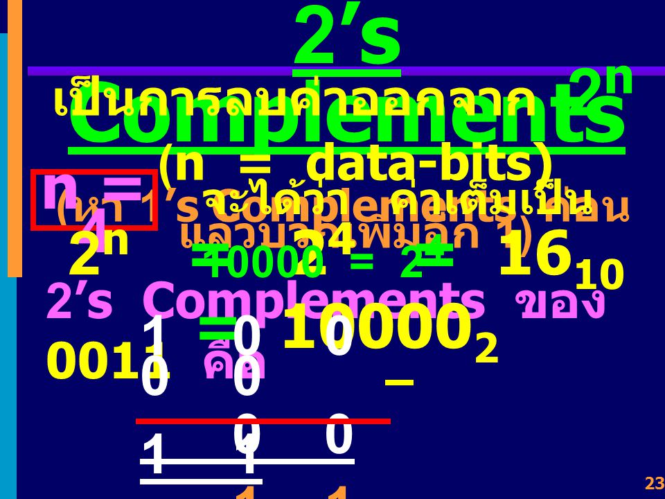 2's Complements เป็นการลบค่าออกจาก 2n (n = data-bits) (หา 1's Complements ก่อนแล้วบวกเพิ่มอีก 1)