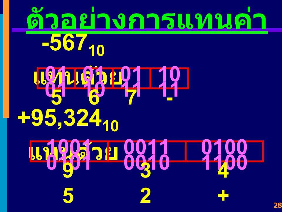 ตัวอย่างการแทนค่า -56710 แทนด้วย +95,32410 แทนด้วย 0101 0110 0111 1011