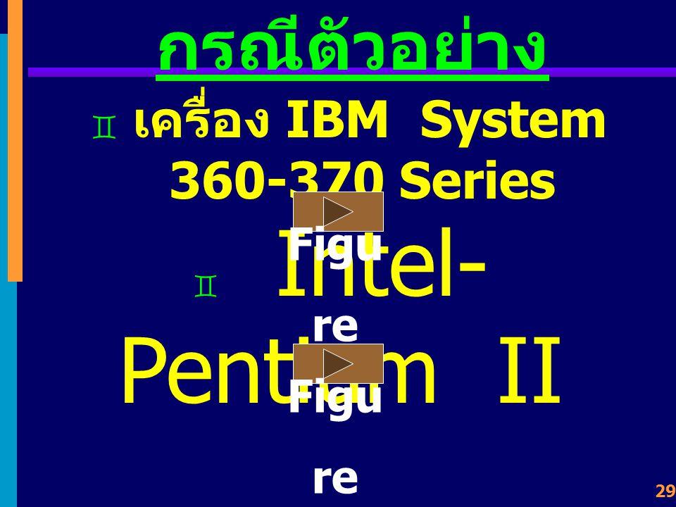 เครื่อง IBM System 360-370 Series
