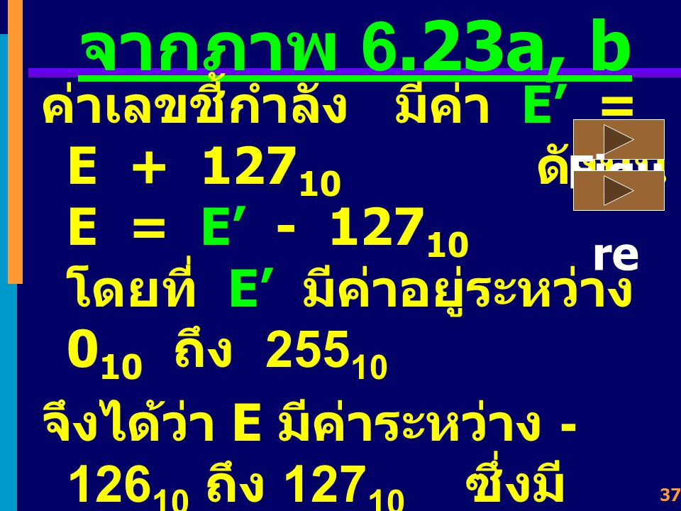 จากภาพ 6.23a, b Figure.