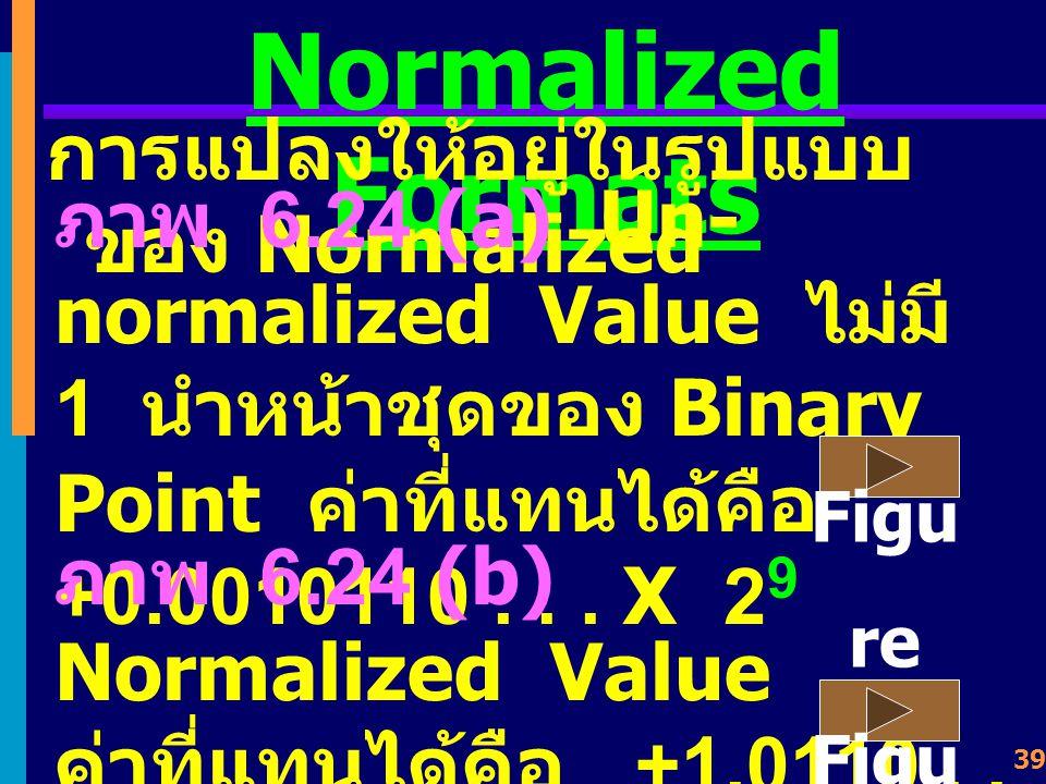 Normalized Formats การแปลงให้อยู่ในรูปแบบของ Normalized