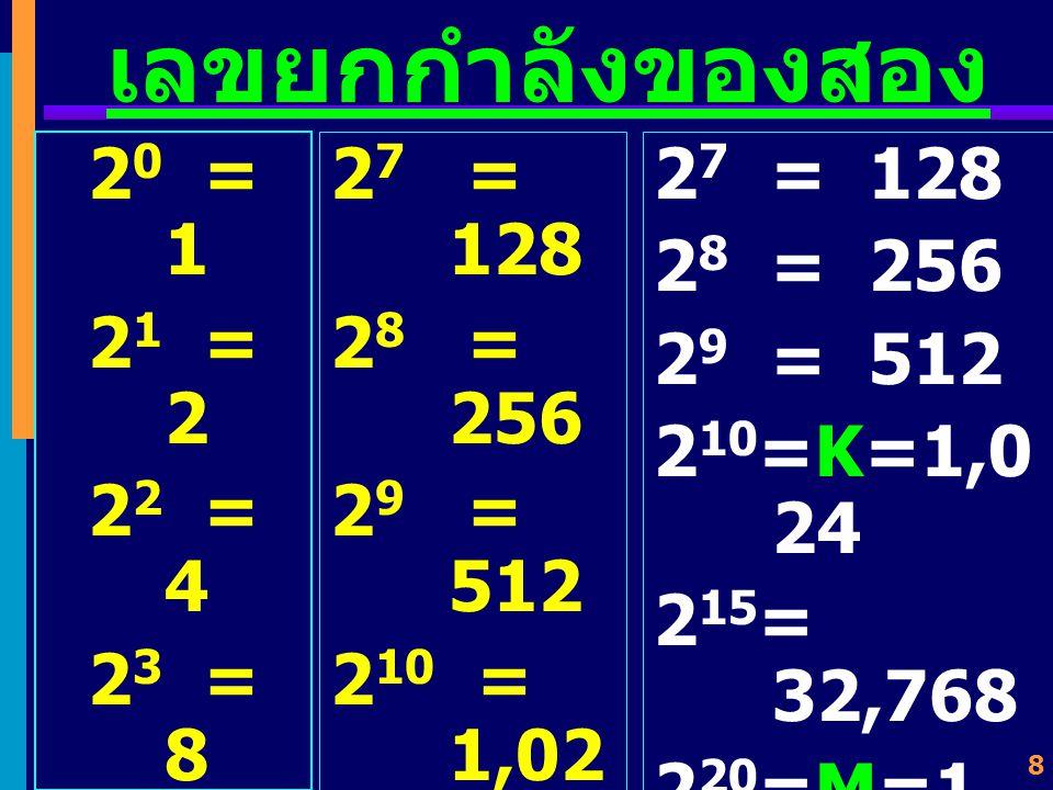 เลขยกกำลังของสอง 20 = 1 21 = 2 22 = 4 23 = 8 24 = 16 25 = 32 26 = 64