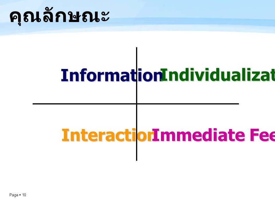 คุณลักษณะ Information Individualization Interaction Immediate Feedback