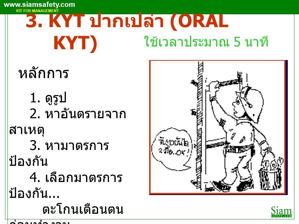 3. KYT ปากเปล่า (ORAL KYT)
