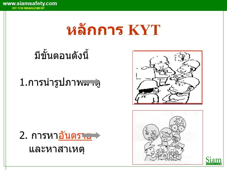 หลักการ KYT มีขั้นตอนดังนี้ 1.การนำรูปภาพมาดู 2. การหาอันตราย