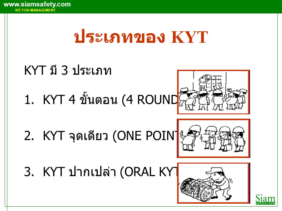 ประเภทของ KYT KYT มี 3 ประเภท KYT 4 ขั้นตอน (4 ROUNDS KYT)