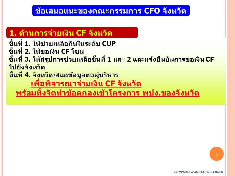 ข้อเสนอแนะของคณะกรรมการ CFO จังหวัด