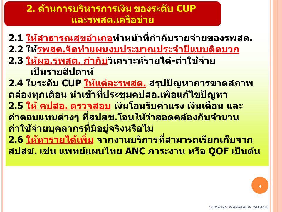 2. ด้านการบริหารการเงิน ของระดับ CUP