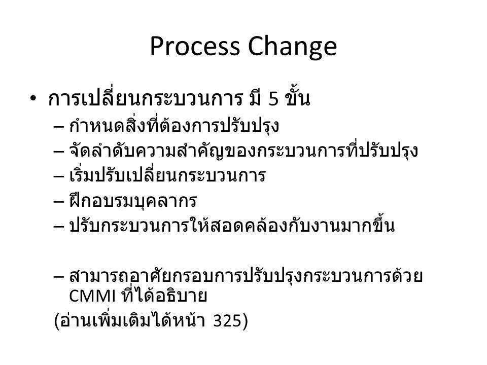 Process Change การเปลี่ยนกระบวนการ มี 5 ขั้น