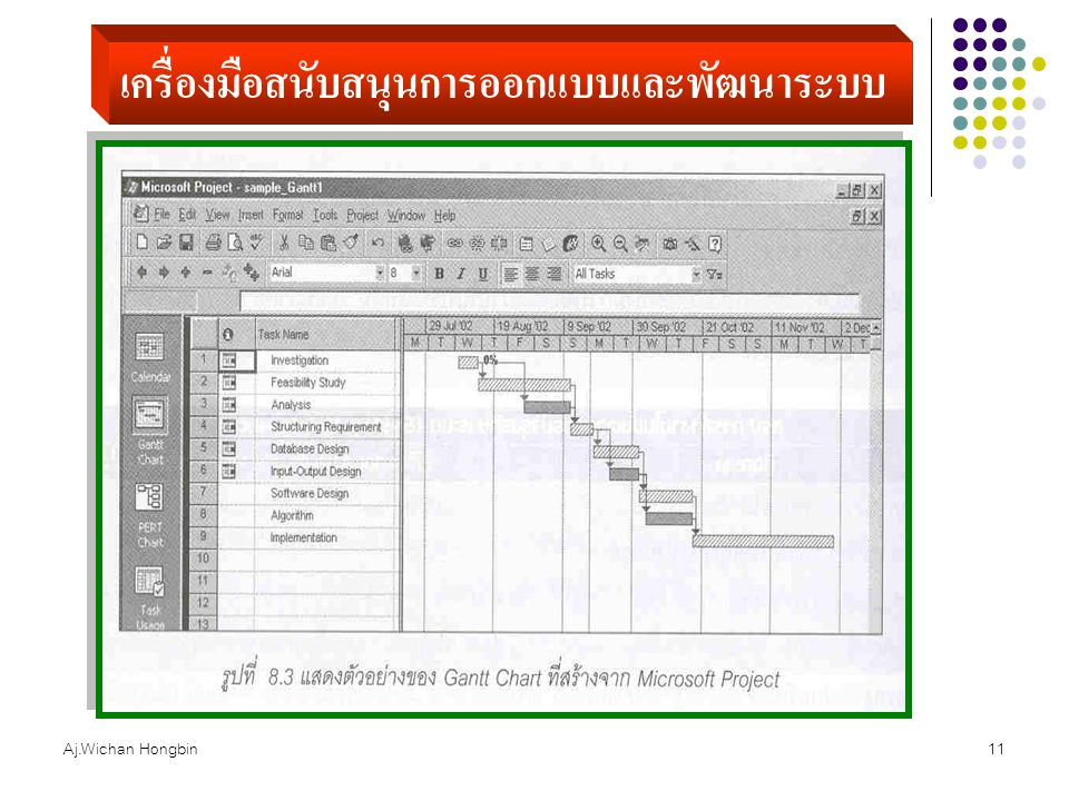 เครื่องมือสนับสนุนการออกแบบและพัฒนาระบบ