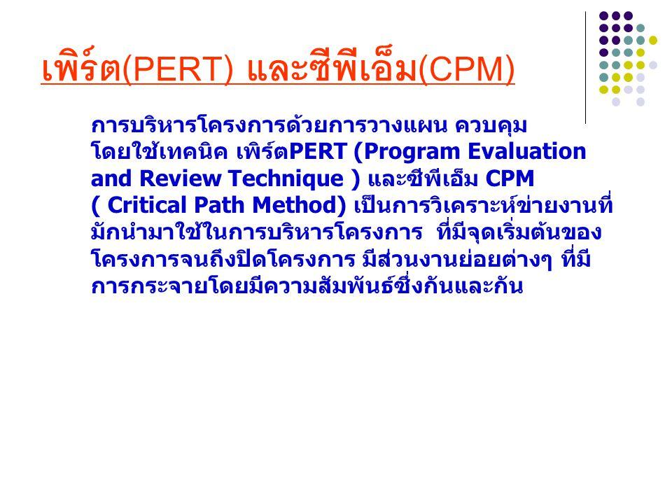 เพิร์ต(PERT) และซีพีเอ็ม(CPM)