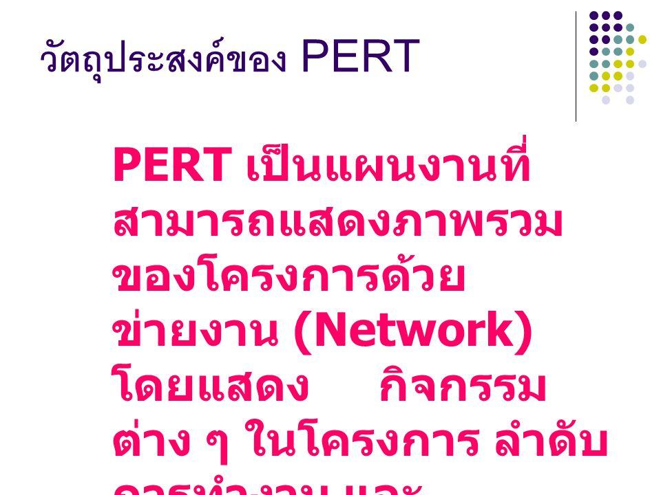 วัตถุประสงค์ของ PERT