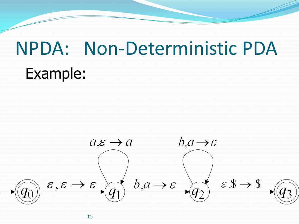 NPDA: Non-Deterministic PDA