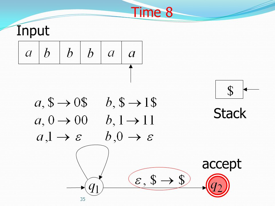 Time 8 Input Stack accept