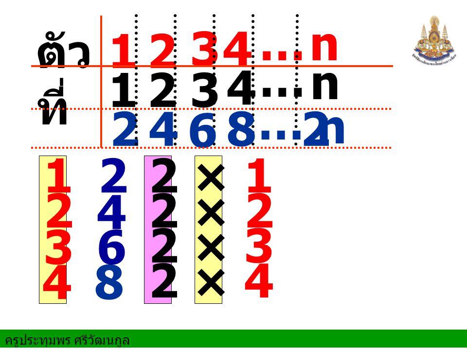 … n ตัวที่ 1 2 3 4 … n 1 2 3 4 … 2 4 6 8 2 n 1 2 2 × 1 2 4 2 × 2 3 6 2 × 3 4 8 2 × 4