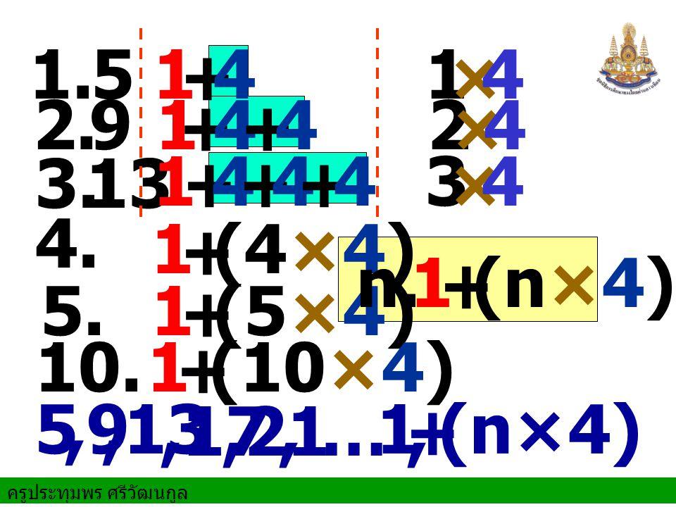 1. 5. + 4. 1. 1. × 4. 2. 9. + 4. 1. + 4. 2. × 4. 3. 13. + 4. 1. + 4. 3. × 4.