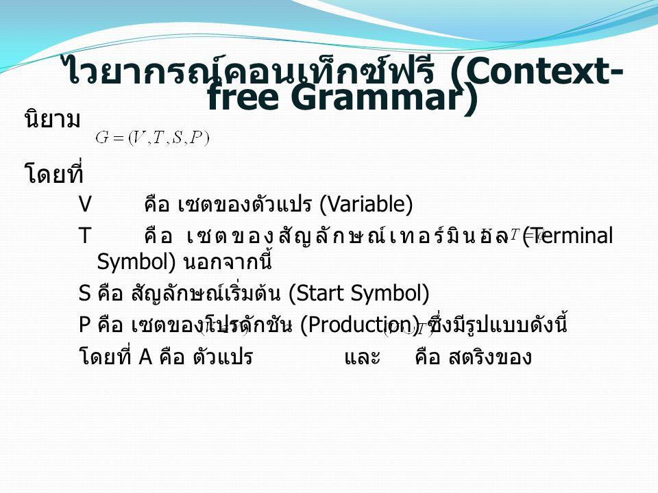 ไวยากรณ์คอนเท็กซ์ฟรี (Context-free Grammar)
