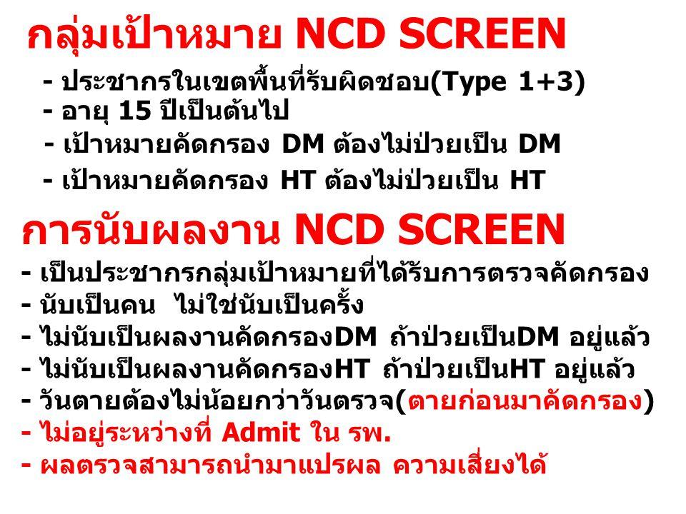 กลุ่มเป้าหมาย NCD SCREEN