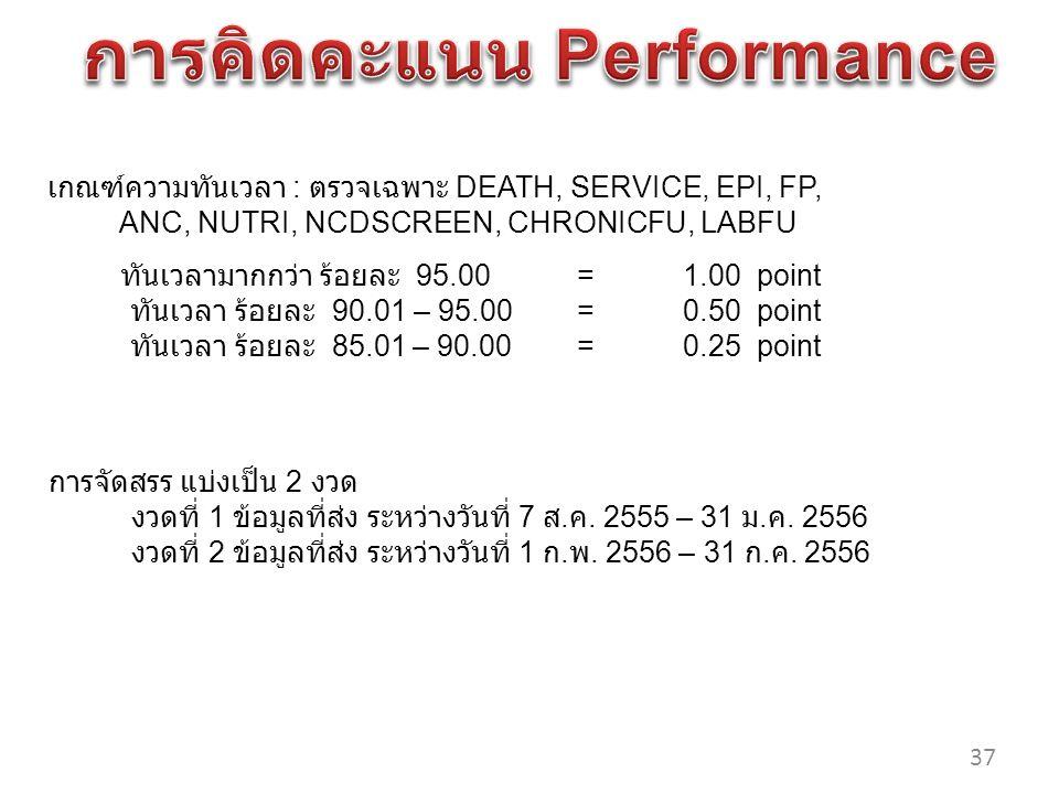 การคิดคะแนน Performance