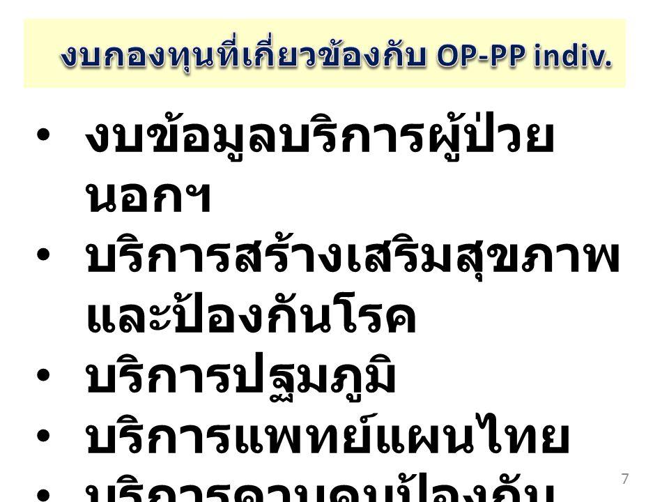 งบกองทุนที่เกี่ยวข้องกับ OP-PP indiv.
