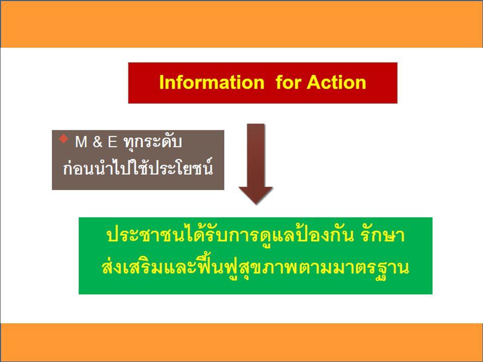 แนวทางการดำเนินงาน ICT สสจ.เลย ปี 2558