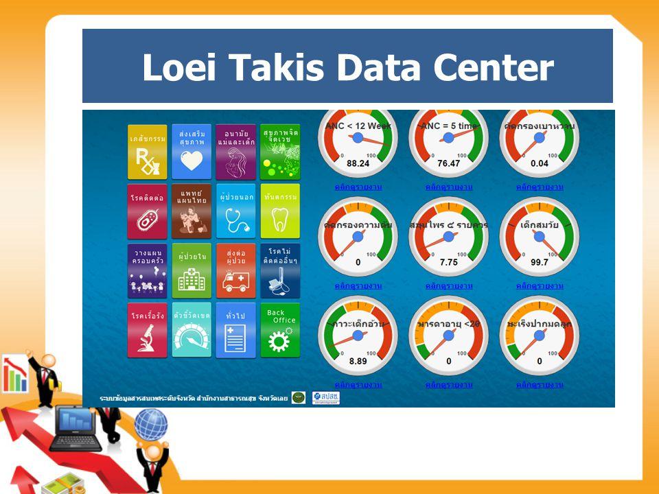 Loei Takis Data Center