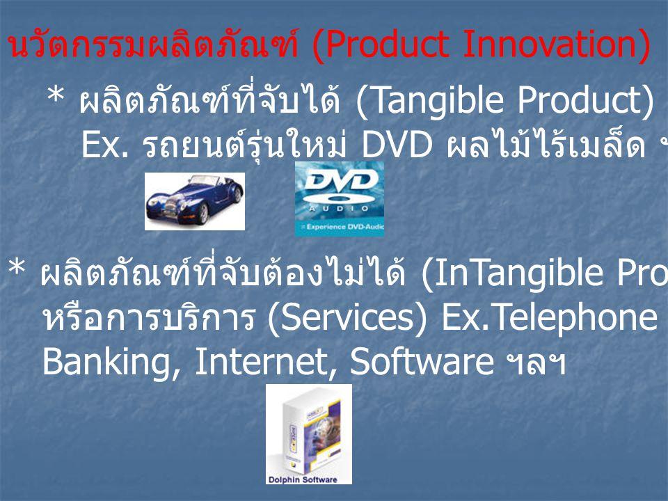 นวัตกรรมผลิตภัณฑ์ (Product Innovation)