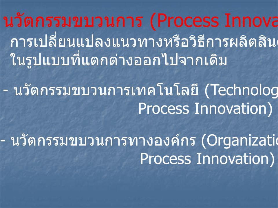 นวัตกรรมขบวนการ (Process Innovation)