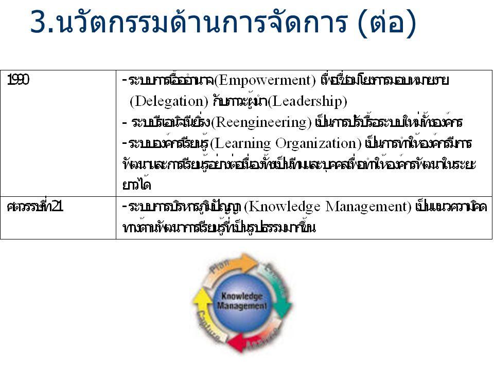 3.นวัตกรรมด้านการจัดการ (ต่อ)