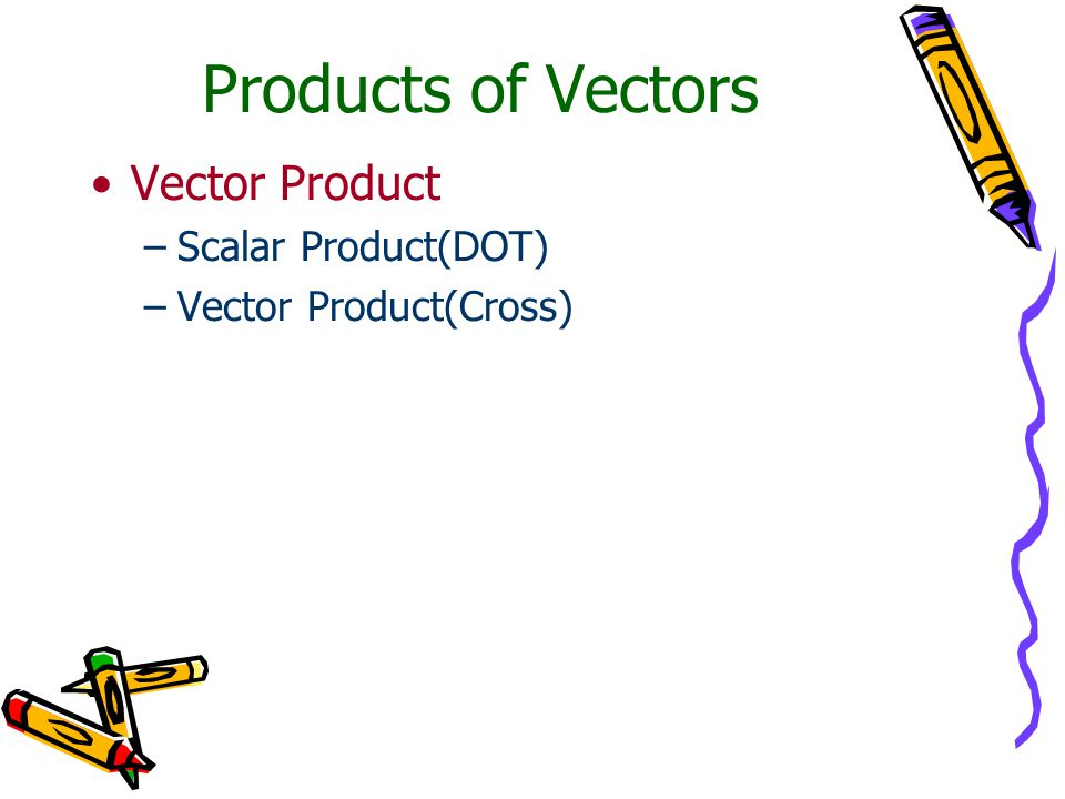 Products of Vectors Vector Product Scalar Product(DOT)