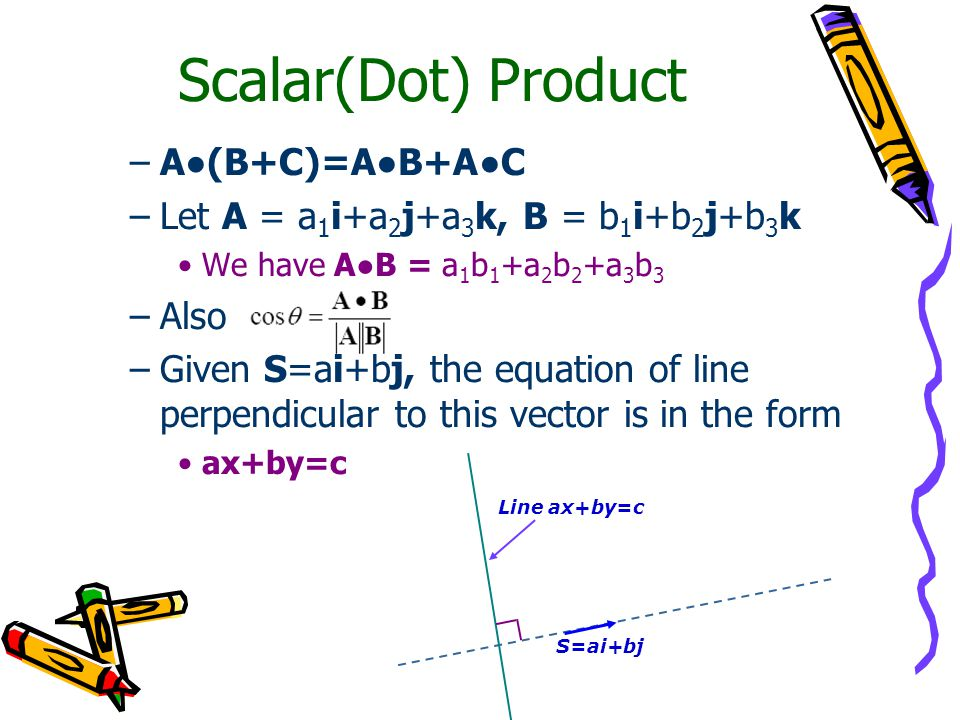 Scalar(Dot) Product A●(B+C)=A●B+A●C