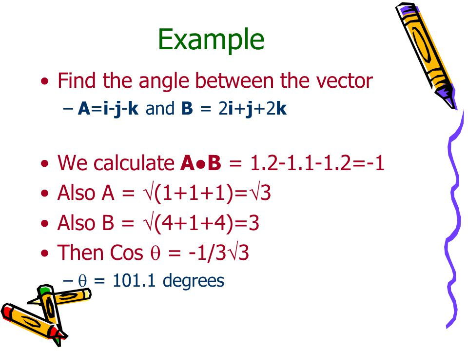 Example Find the angle between the vector