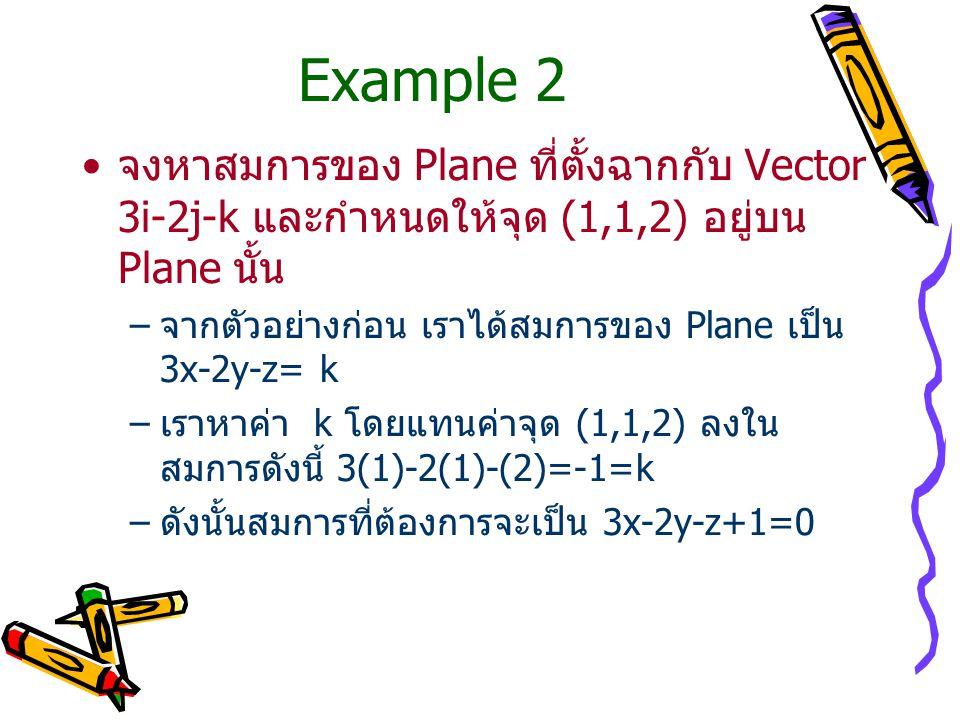 Example 2 จงหาสมการของ Plane ที่ตั้งฉากกับ Vector 3i-2j-k และกำหนดให้จุด (1,1,2) อยู่บน Plane นั้น.