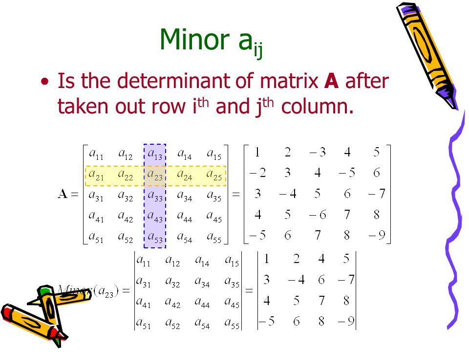 Minor aij Is the determinant of matrix A after taken out row ith and jth column.