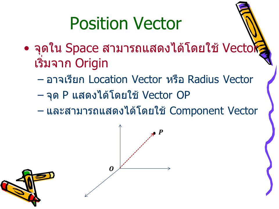 Position Vector จุดใน Space สามารถแสดงได้โดยใช้ Vector เริ่มจาก Origin