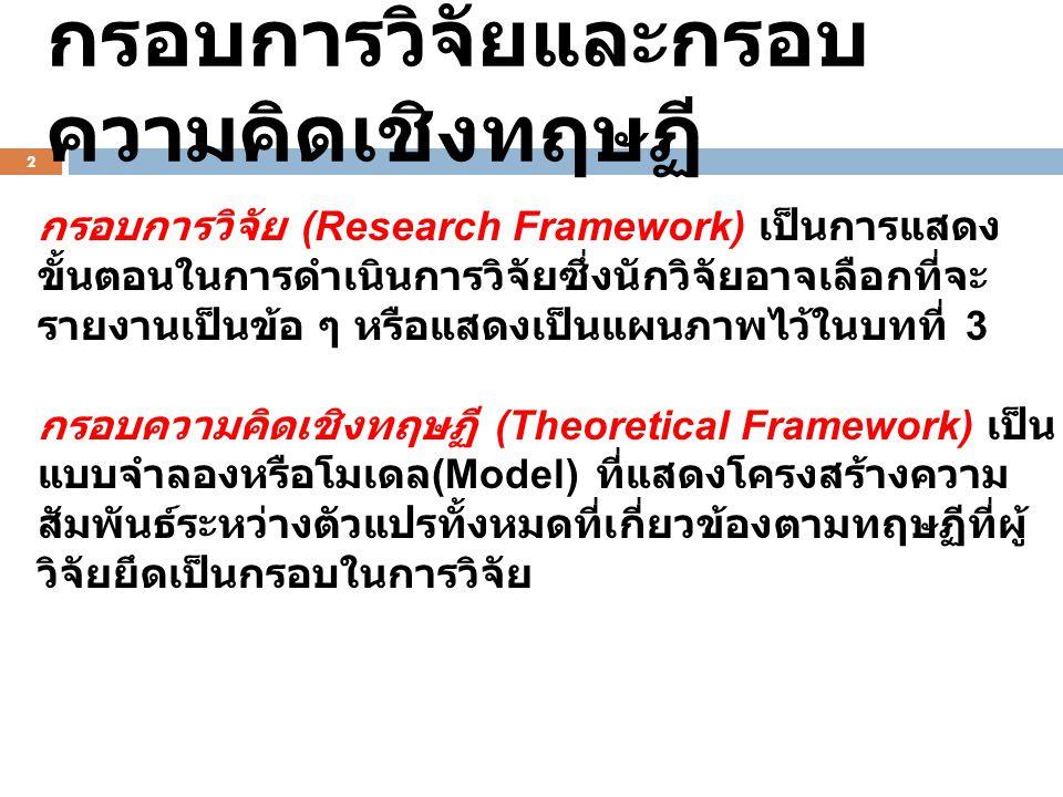กรอบการวิจัยและกรอบความคิดเชิงทฤษฏี