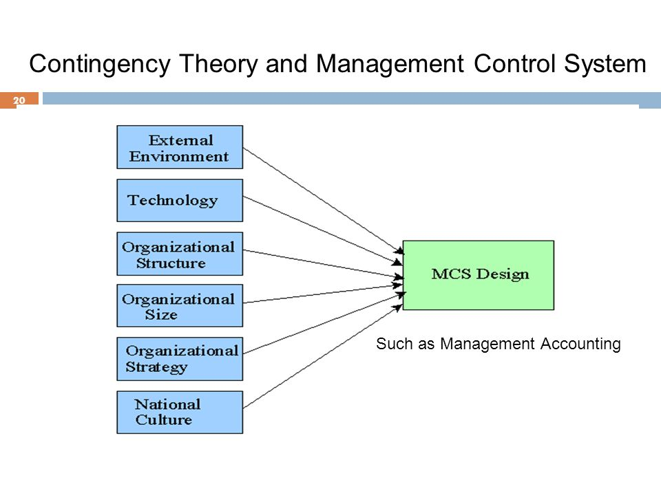 Contingency Theory and Management Control System