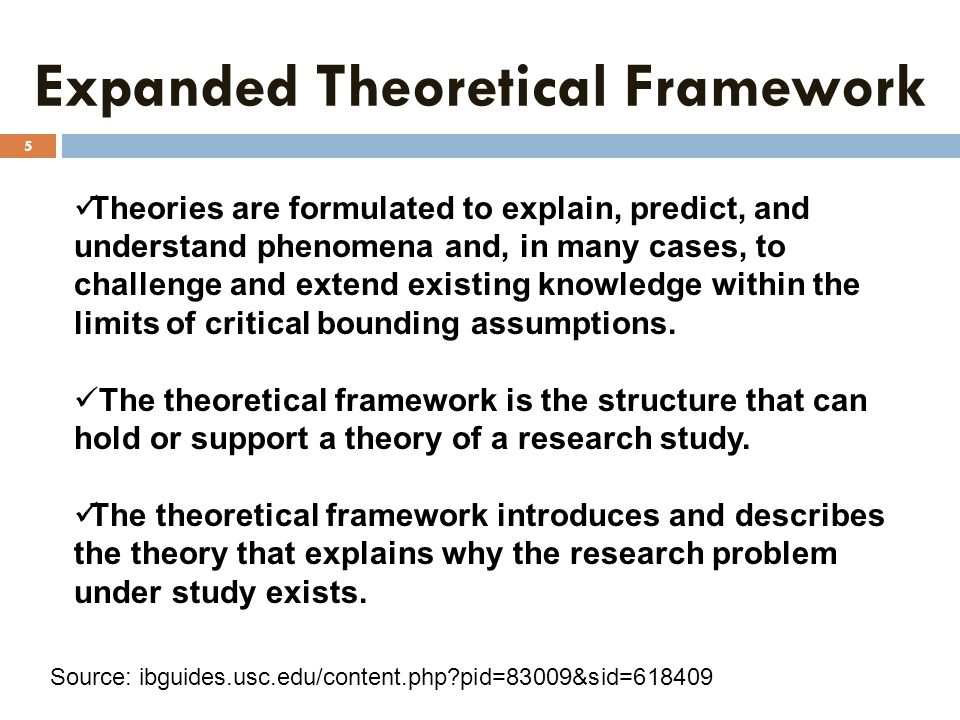 Expanded Theoretical Framework