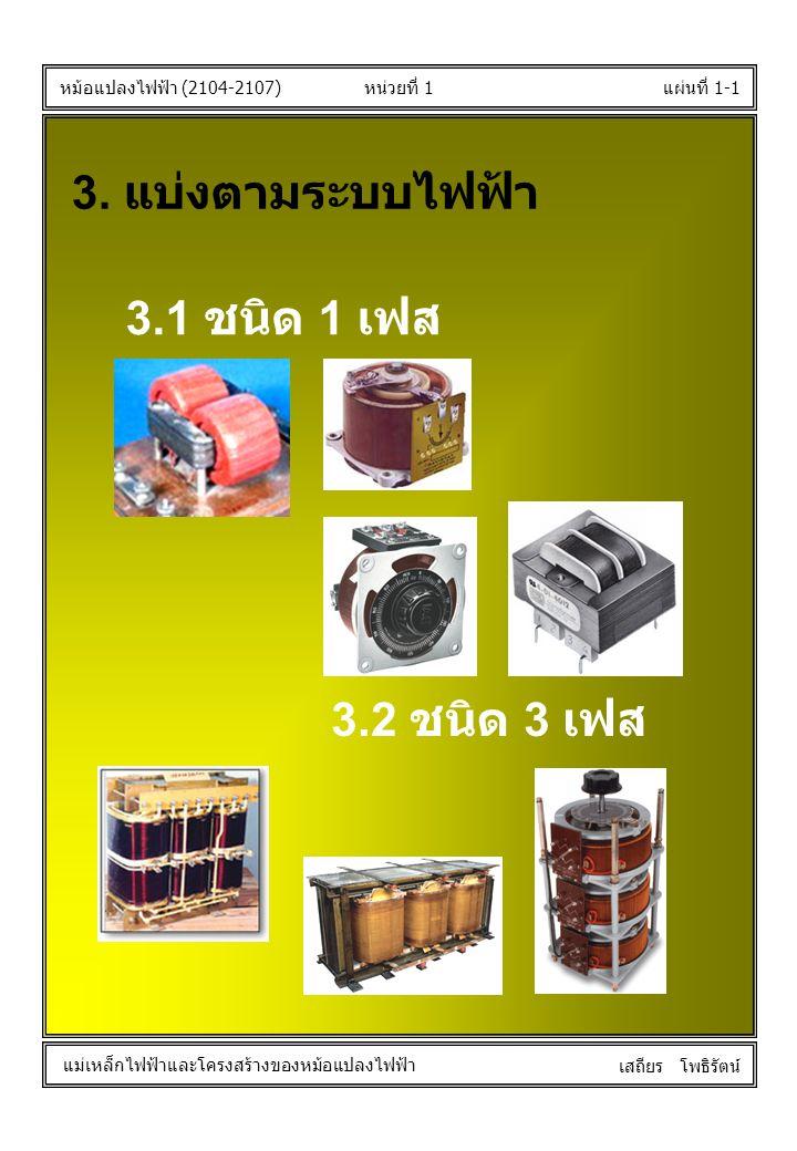 3. แบ่งตามระบบไฟฟ้า 3.1 ชนิด 1 เฟส 3.2 ชนิด 3 เฟส