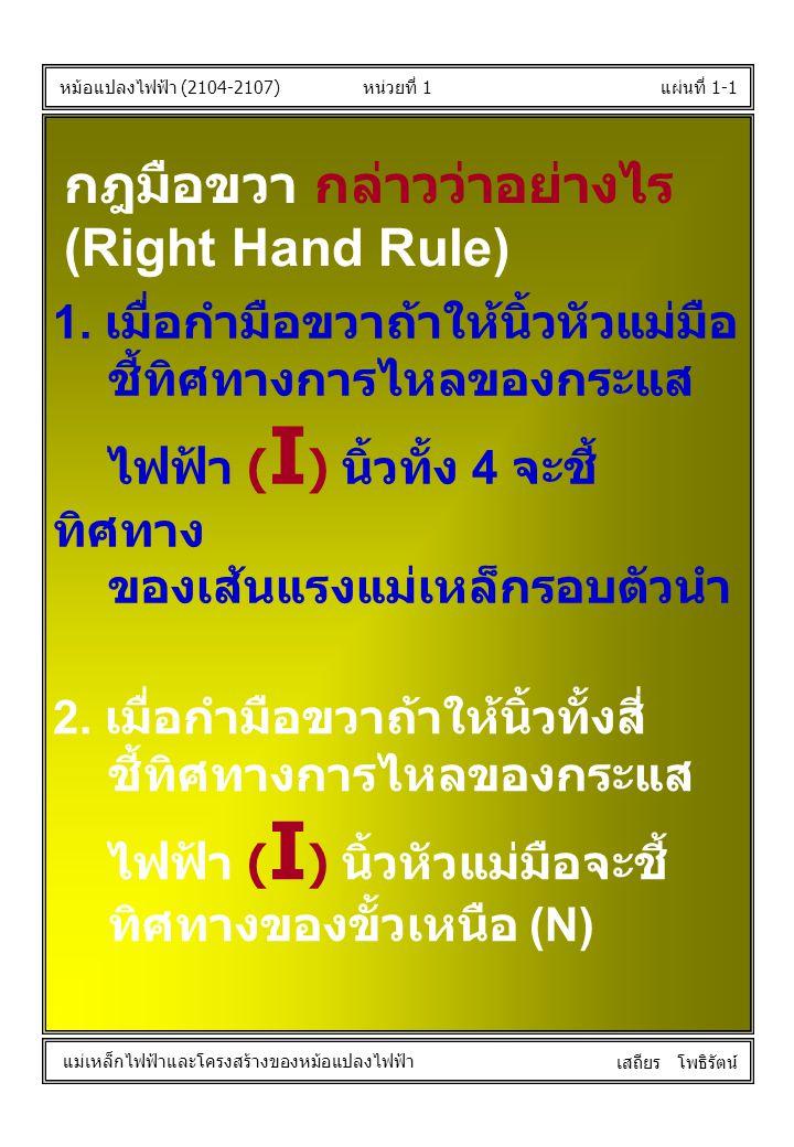 กฎมือขวา กล่าวว่าอย่างไร (Right Hand Rule)