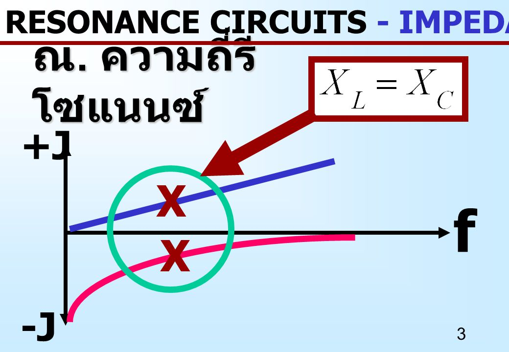 RESONANCE CIRCUITS - IMPEDANCE REVIEW