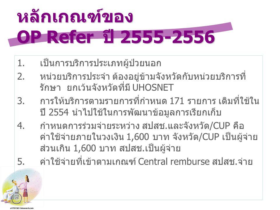 หลักเกณฑ์ของ OP Refer ปี 2555-2556
