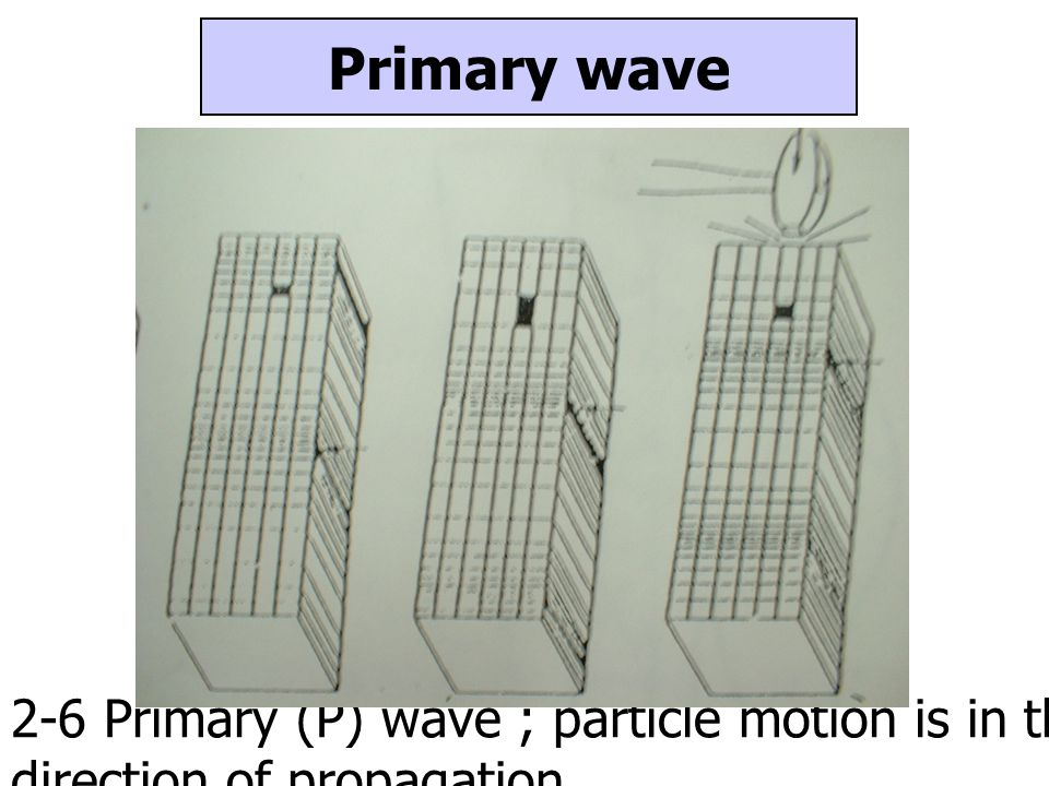 Primary wave 2-6 Primary (P) wave ; particle motion is in the direction of propagation.
