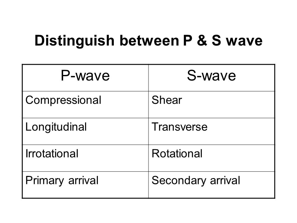 Distinguish between P & S wave