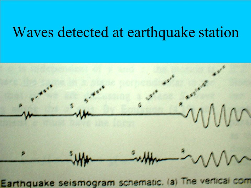 Waves detected at earthquake station